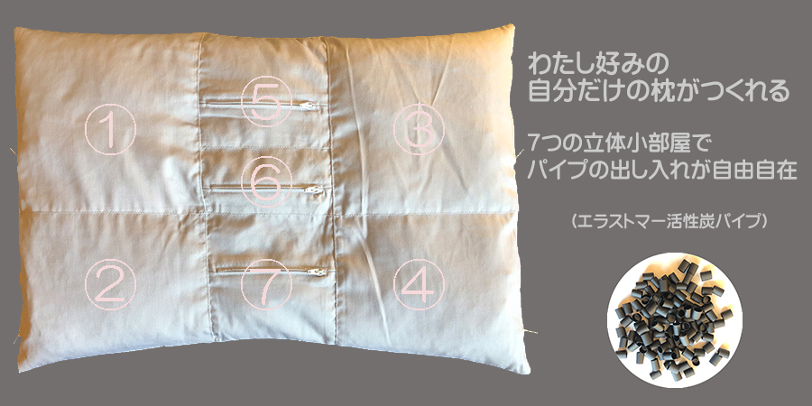 セミオーダー枕説明