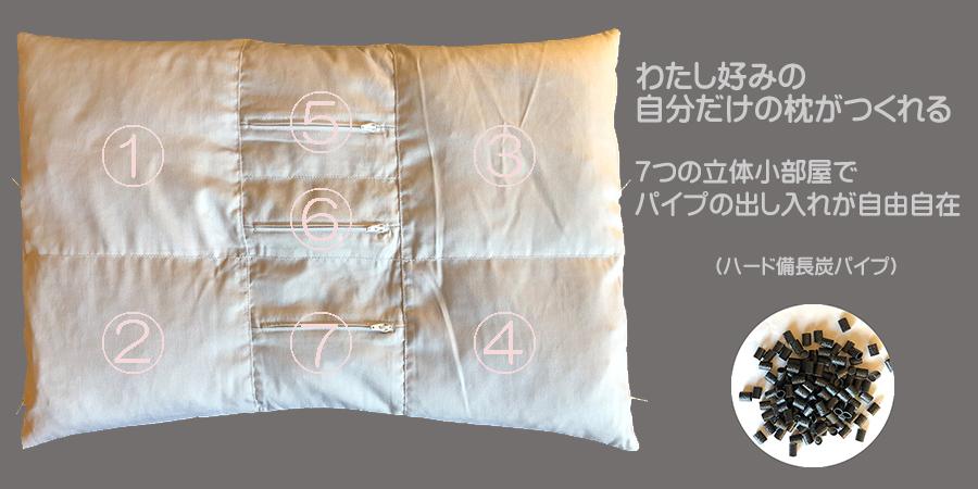 セミオーダー枕説明2